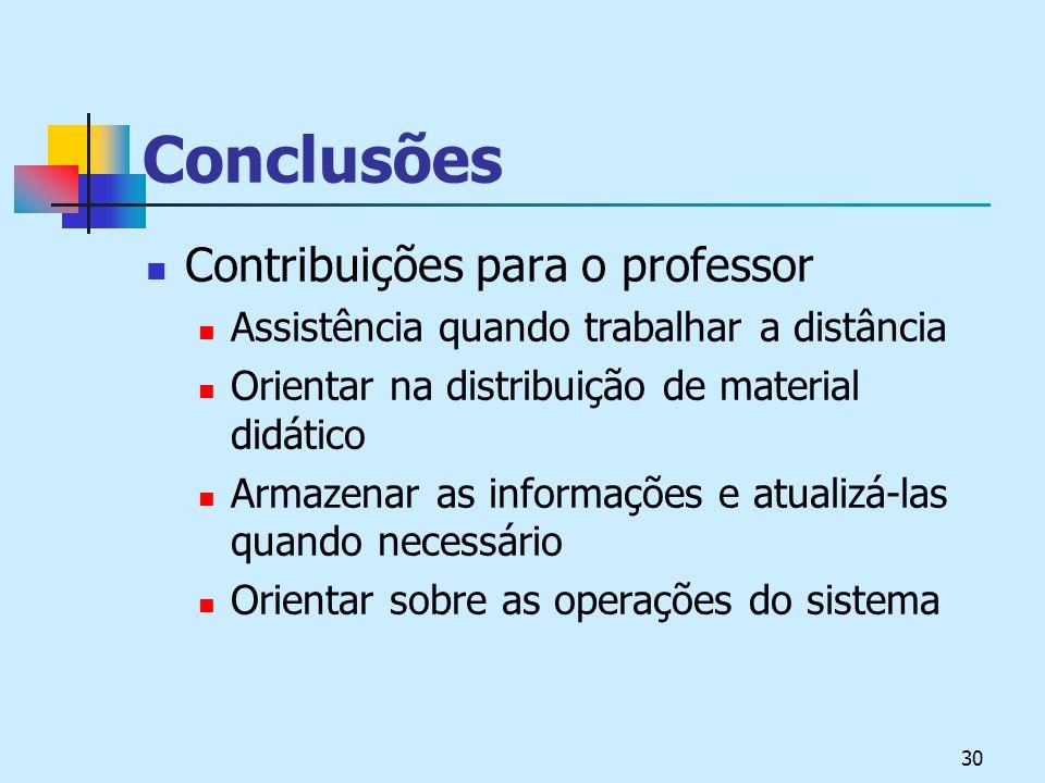 Conclusões Contribuições para o professor