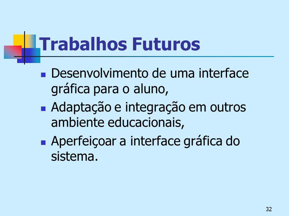 Trabalhos Futuros Desenvolvimento de uma interface gráfica para o aluno, Adaptação e integração em outros ambiente educacionais,