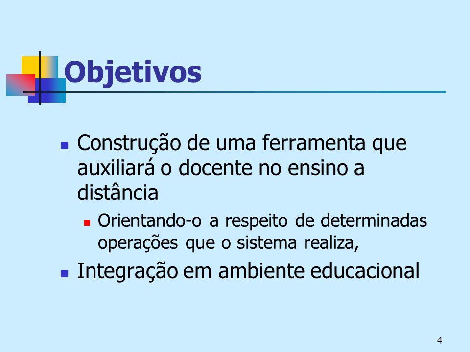 Objetivos Construção de uma ferramenta que auxiliará o docente no ensino a distância.