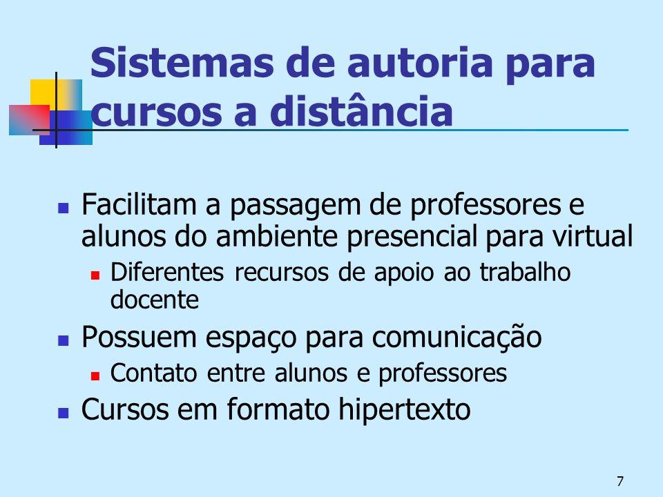 Sistemas de autoria para cursos a distância