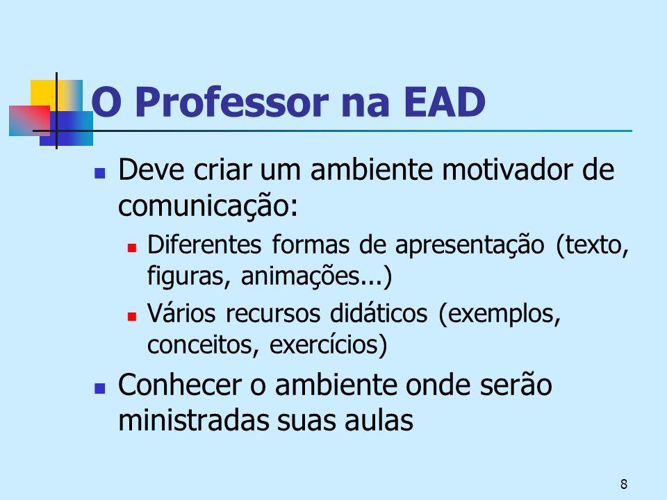 O Professor na EAD Deve criar um ambiente motivador de comunicação:
