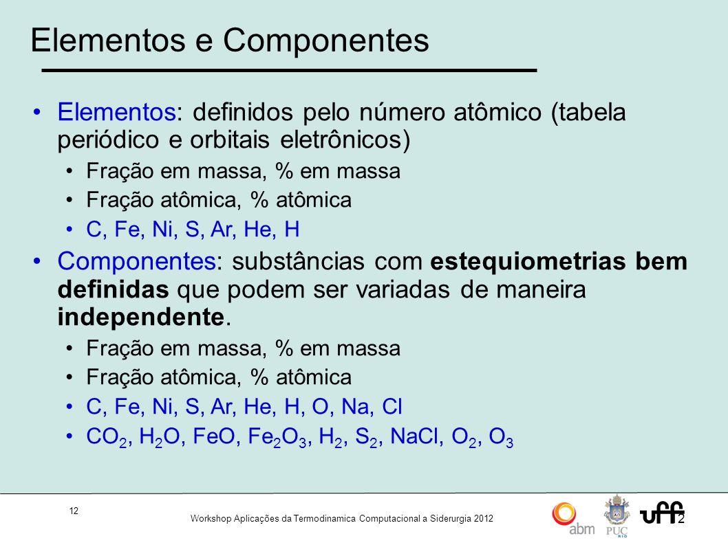 Elementos e Componentes
