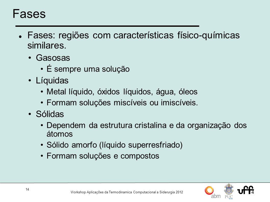 Fases Fases: regiões com características físico-químicas similares.