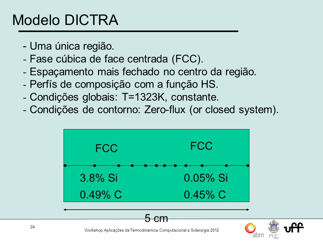 Modelo DICTRA - Uma única região. 5 cm FCC 3.8% Si 0.49% C 0.05% Si