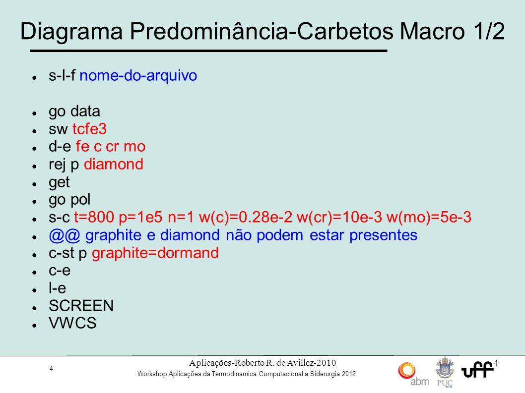 Diagrama Predominância-Carbetos Macro 1/2