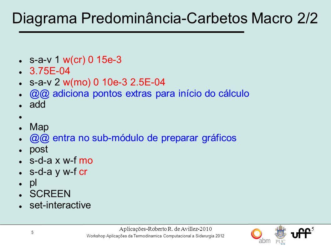 Diagrama Predominância-Carbetos Macro 2/2