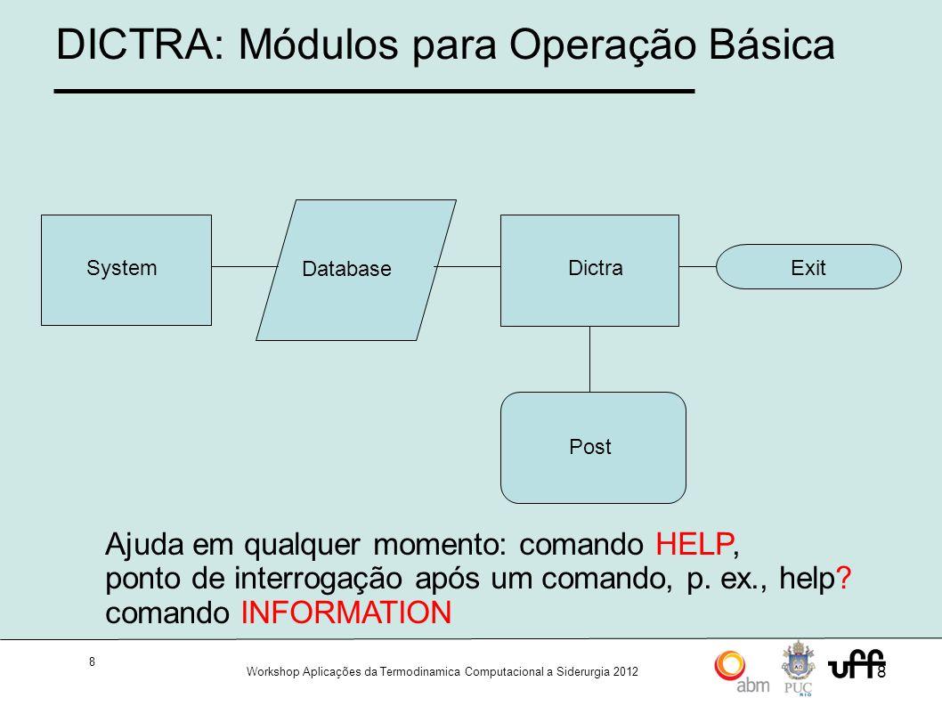DICTRA: Módulos para Operação Básica
