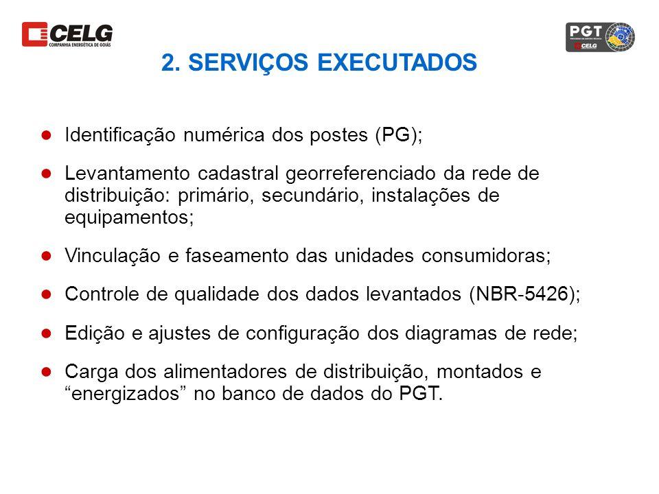 2. SERVIÇOS EXECUTADOS Identificação numérica dos postes (PG);