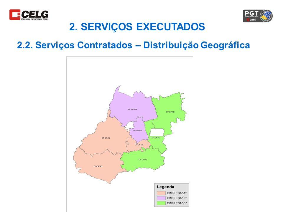 2. SERVIÇOS EXECUTADOS 2.2. Serviços Contratados – Distribuição Geográfica