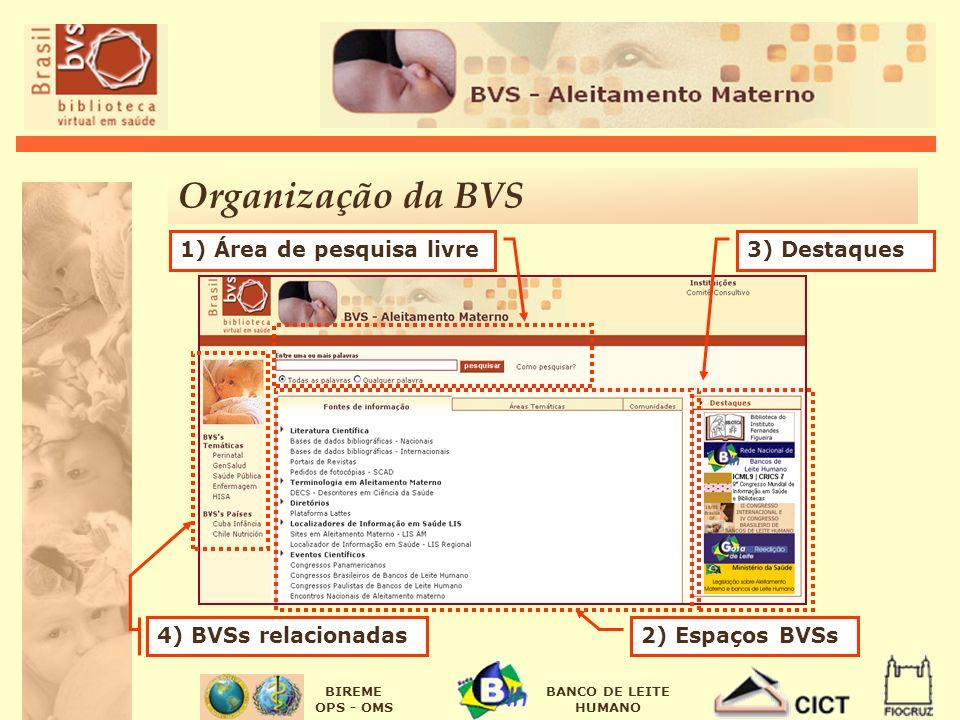 Organização da BVS 1) Área de pesquisa livre 3) Destaques