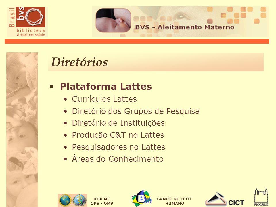 Diretórios Plataforma Lattes Currículos Lattes