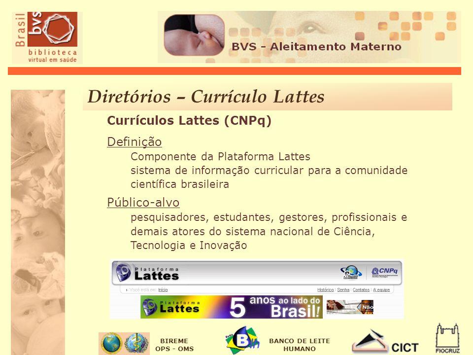 Diretórios – Currículo Lattes