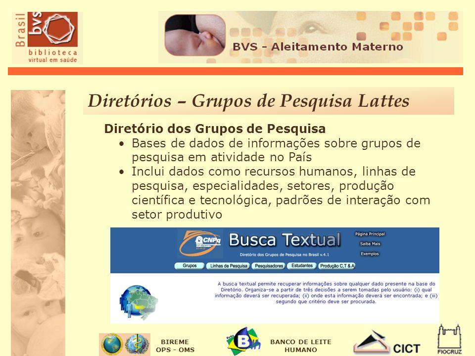 Diretórios – Grupos de Pesquisa Lattes