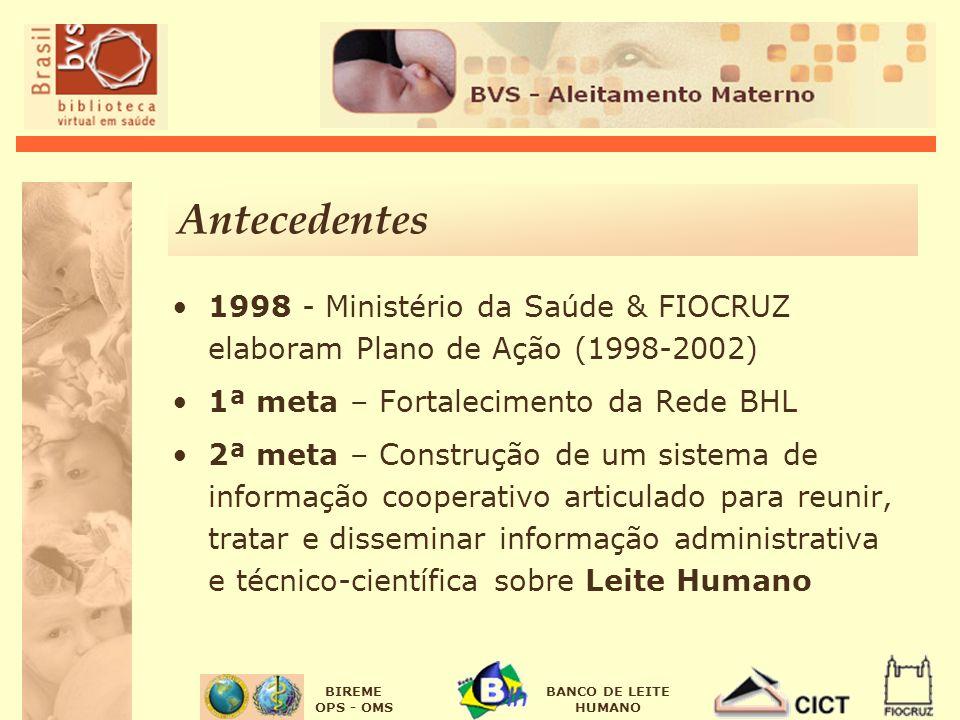 Antecedentes 1998 - Ministério da Saúde & FIOCRUZ elaboram Plano de Ação (1998-2002) 1ª meta – Fortalecimento da Rede BHL.
