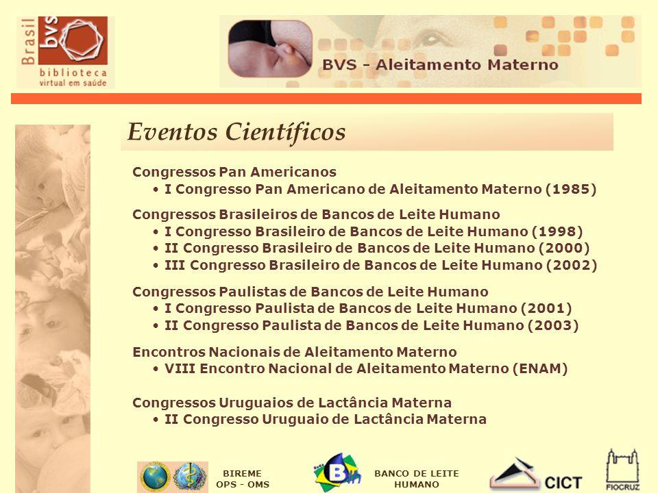 Eventos Científicos Congressos Pan Americanos
