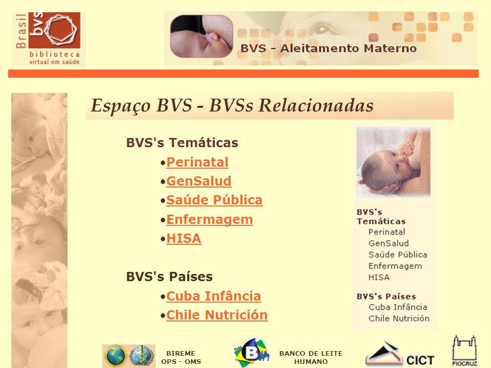 Espaço BVS - BVSs Relacionadas