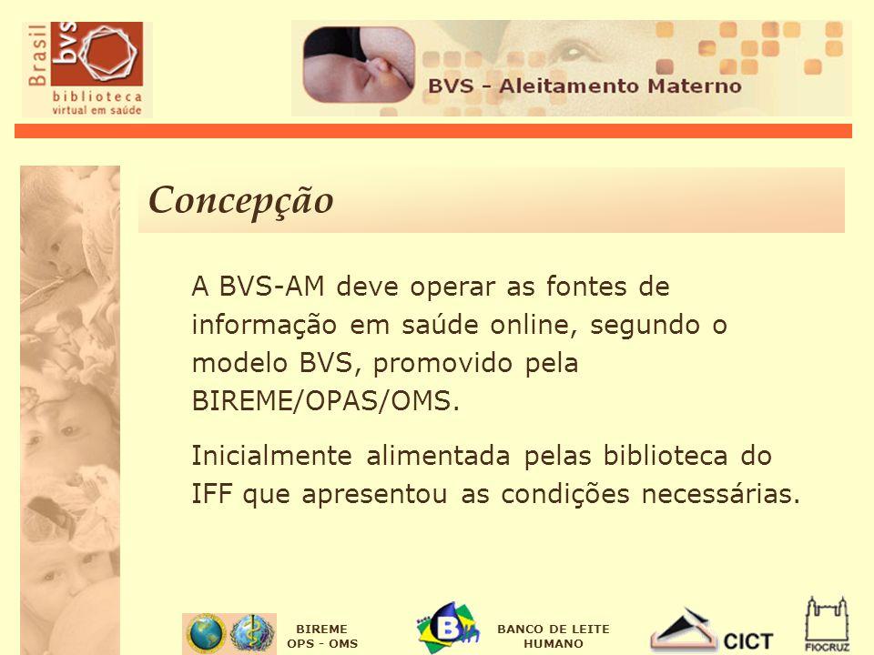 Concepção A BVS-AM deve operar as fontes de informação em saúde online, segundo o modelo BVS, promovido pela BIREME/OPAS/OMS.