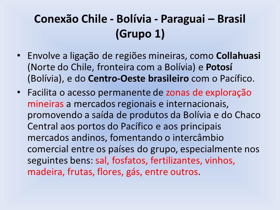 Conexão Chile - Bolívia - Paraguai – Brasil (Grupo 1)