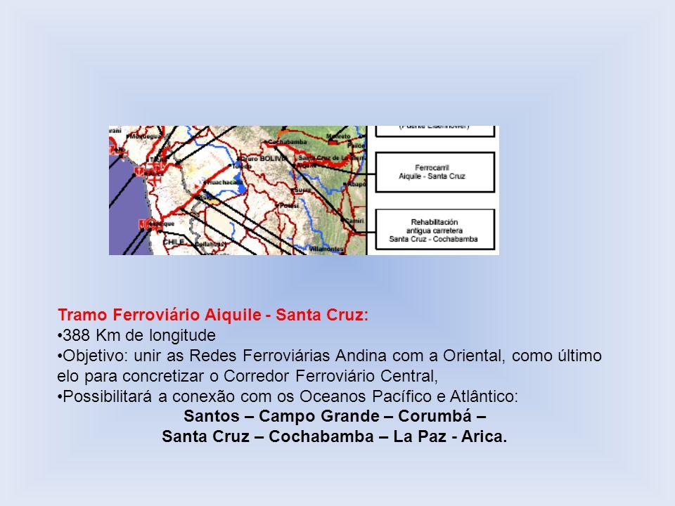Tramo Ferroviário Aiquile - Santa Cruz: