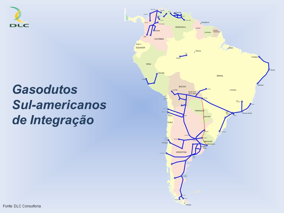 Gasodutos Sul-americanos de Integração