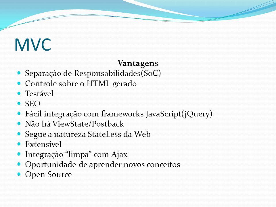 MVC Vantagens Separação de Responsabilidades(SoC)
