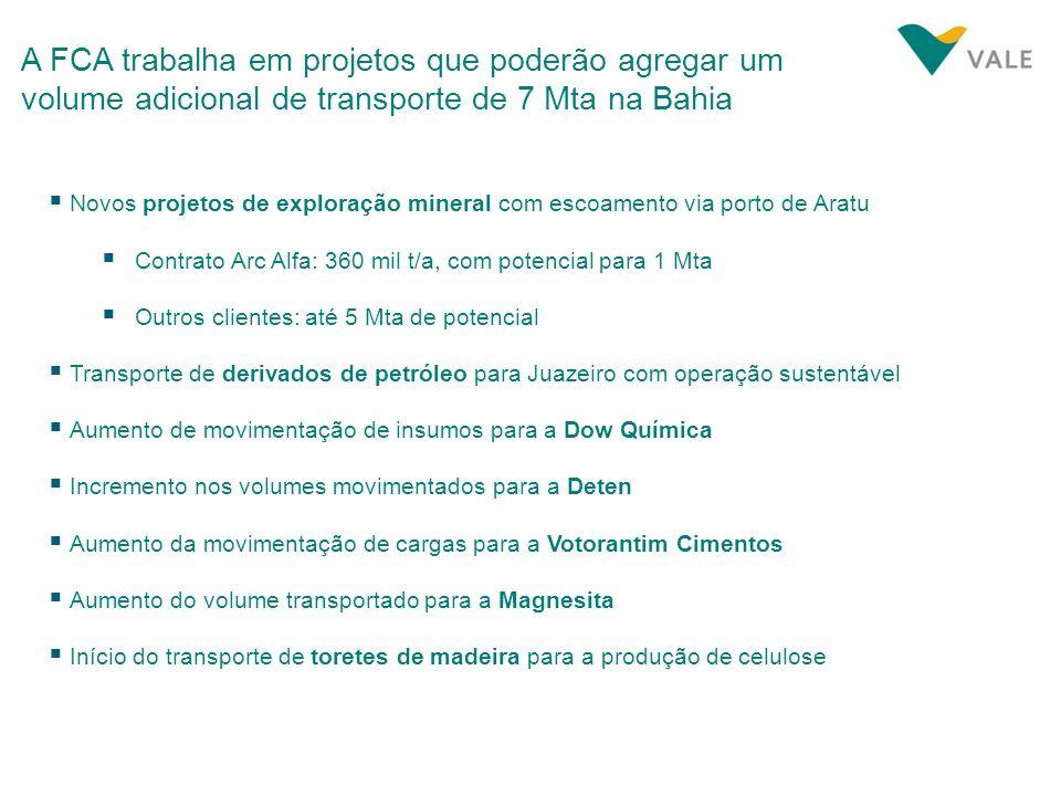 A FCA trabalha em projetos que poderão agregar um volume adicional de transporte de 7 Mta na Bahia