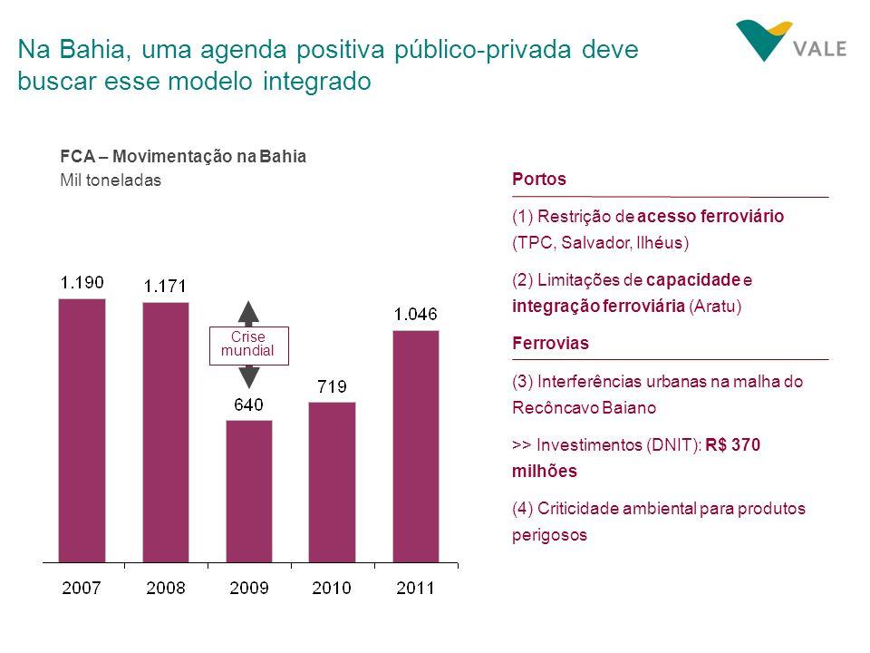 Na Bahia, uma agenda positiva público-privada deve buscar esse modelo integrado