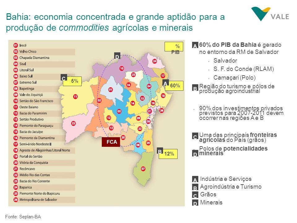 Bahia: economia concentrada e grande aptidão para a produção de commodities agrícolas e minerais