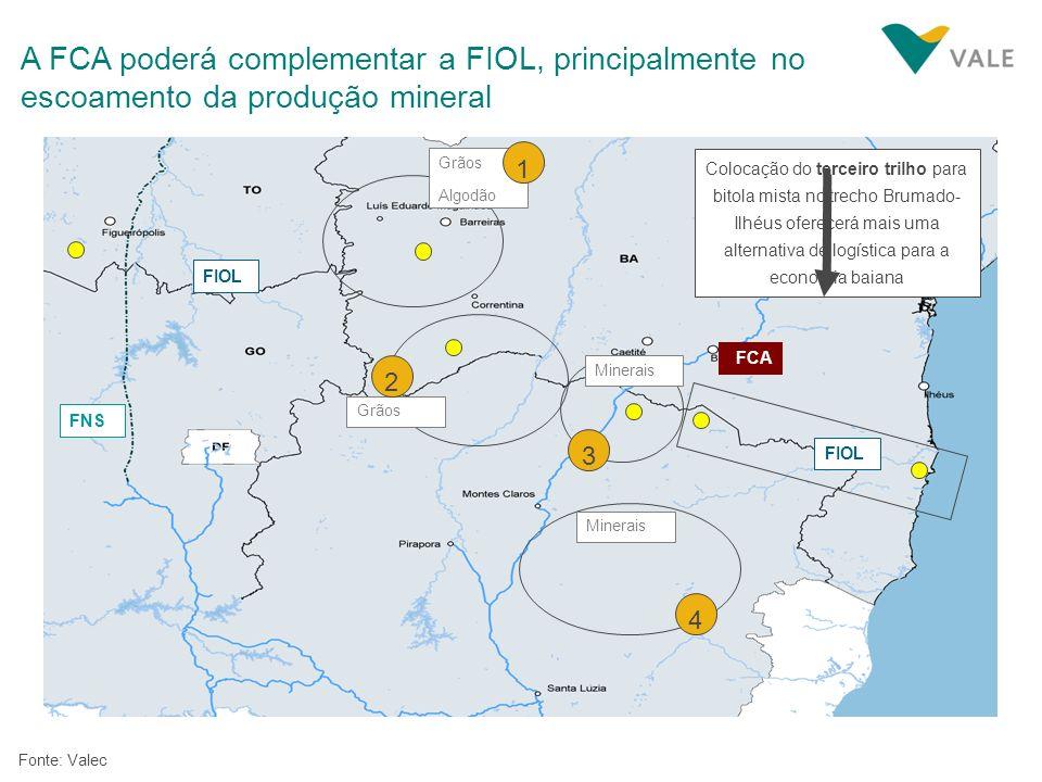 A FCA poderá complementar a FIOL, principalmente no escoamento da produção mineral