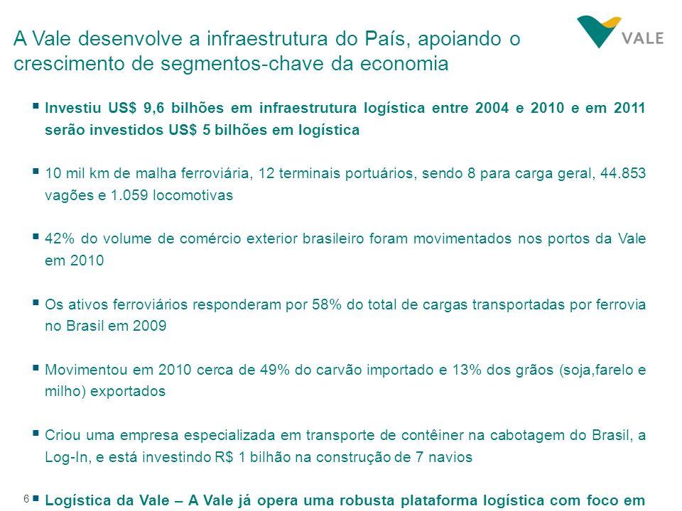 A Vale desenvolve a infraestrutura do País, apoiando o crescimento de segmentos-chave da economia