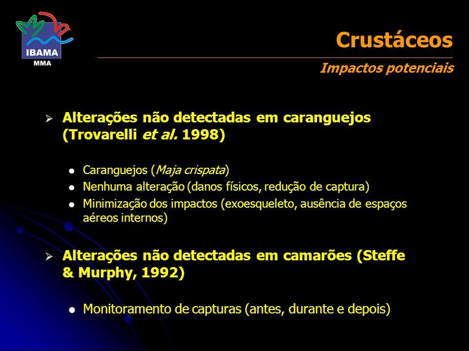Crustáceos Impactos potenciais