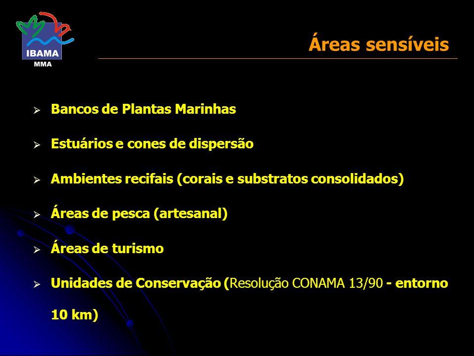 Áreas sensíveis Bancos de Plantas Marinhas
