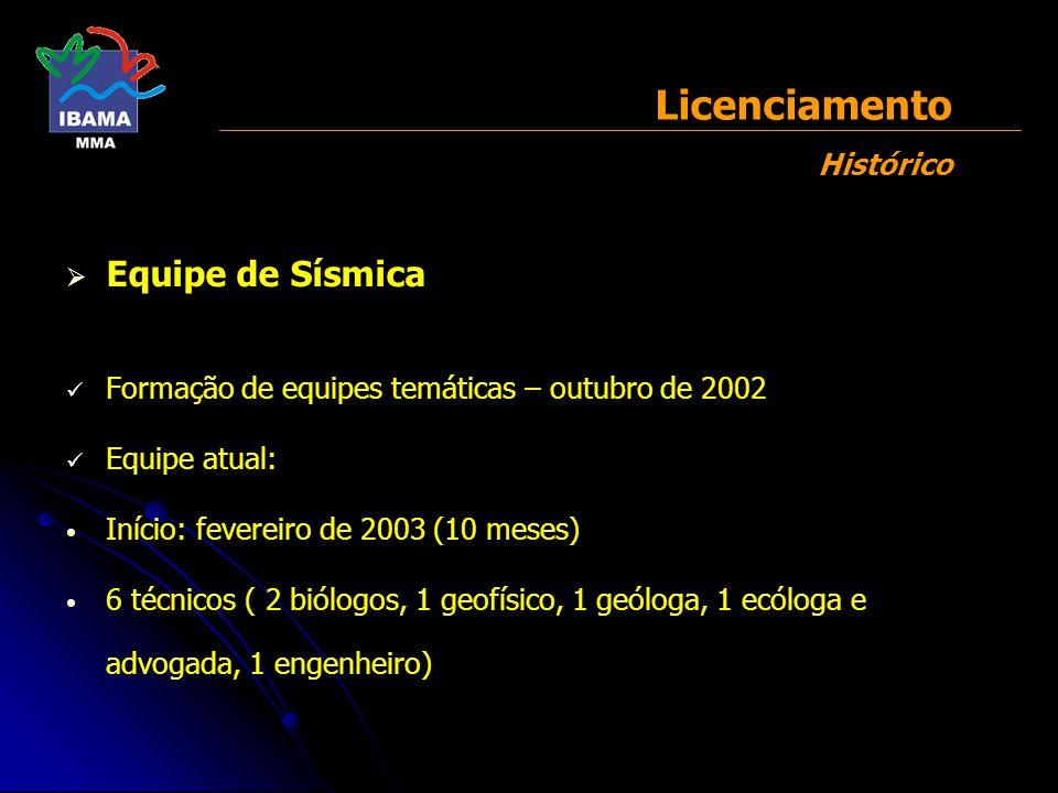 Licenciamento Histórico