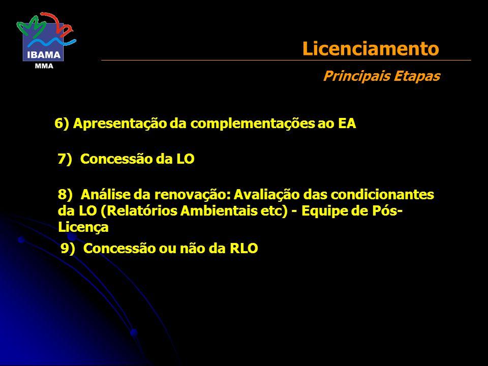 6) Apresentação da complementações ao EA