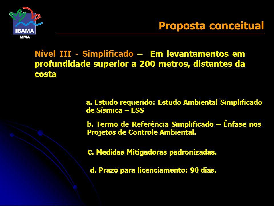 Proposta conceitual Nível III - Simplificado – Em levantamentos em profundidade superior a 200 metros, distantes da costa.