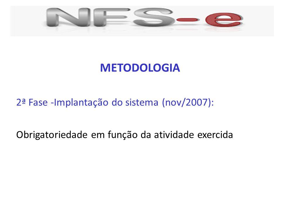 METODOLOGIA 2ª Fase -Implantação do sistema (nov/2007):