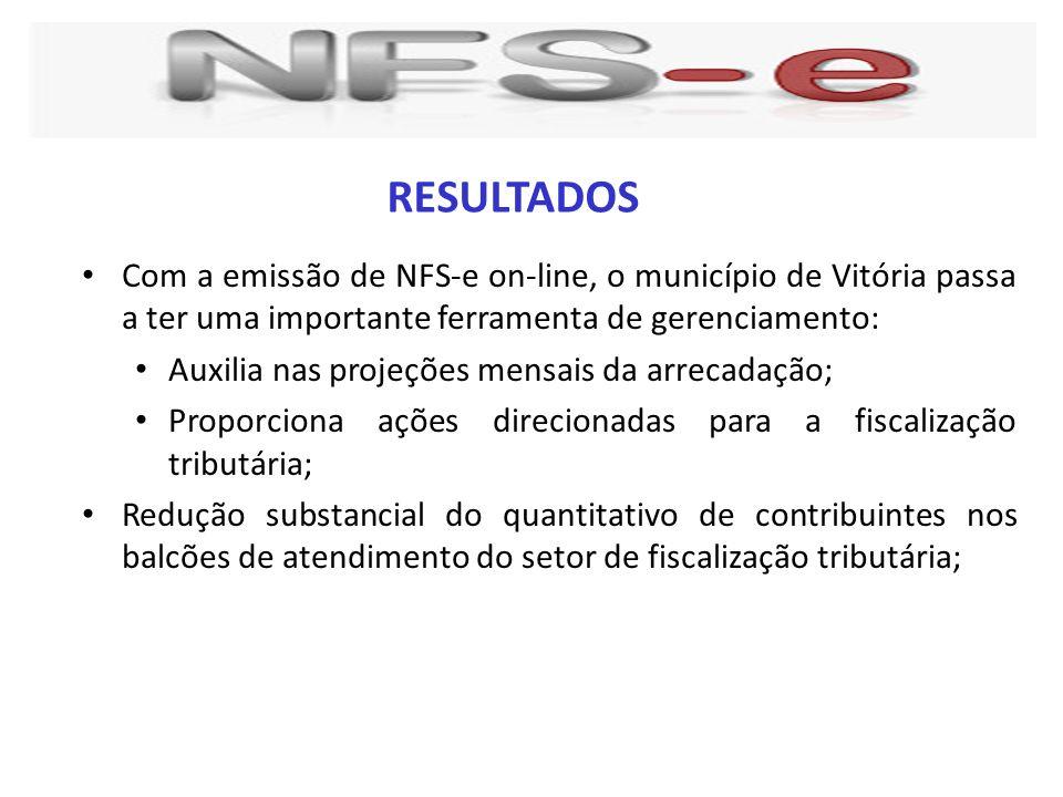 RESULTADOS Com a emissão de NFS-e on-line, o município de Vitória passa a ter uma importante ferramenta de gerenciamento: