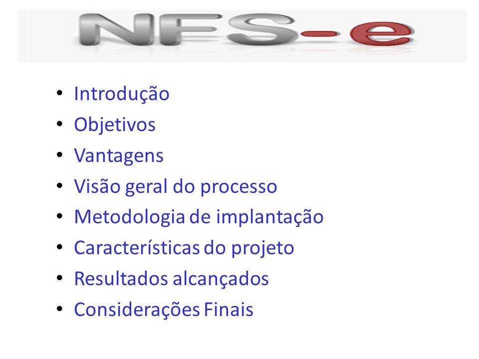 Introdução Objetivos. Vantagens. Visão geral do processo. Metodologia de implantação. Características do projeto.