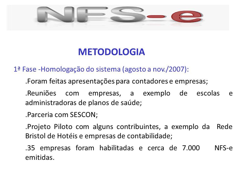 METODOLOGIA 1ª Fase -Homologação do sistema (agosto a nov./2007):