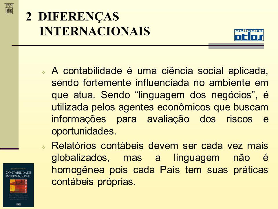 2 DIFERENÇAS INTERNACIONAIS