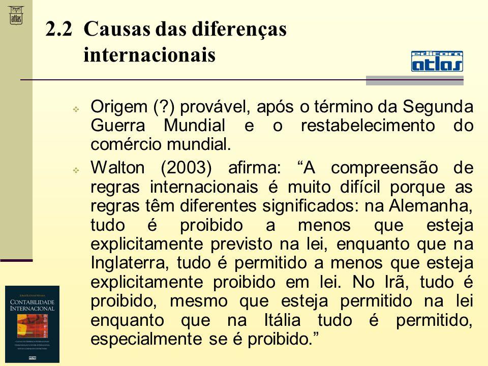 2.2 Causas das diferenças internacionais