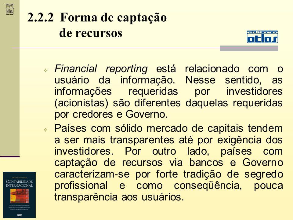 2.2.2 Forma de captação de recursos