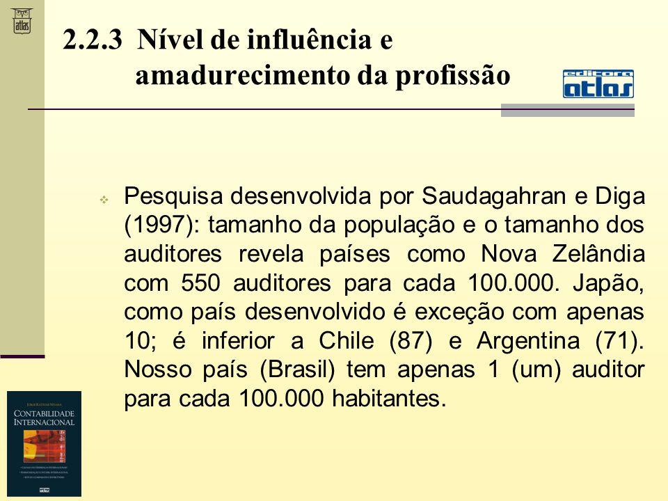 2.2.3 Nível de influência e amadurecimento da profissão