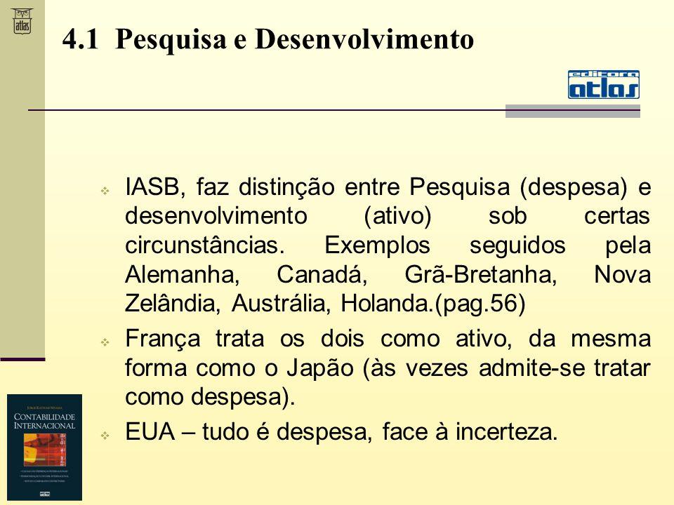 4.1 Pesquisa e Desenvolvimento