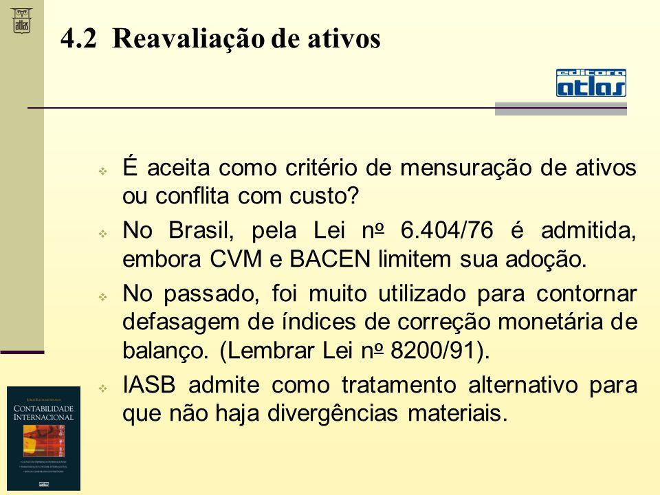 4.2 Reavaliação de ativos É aceita como critério de mensuração de ativos ou conflita com custo