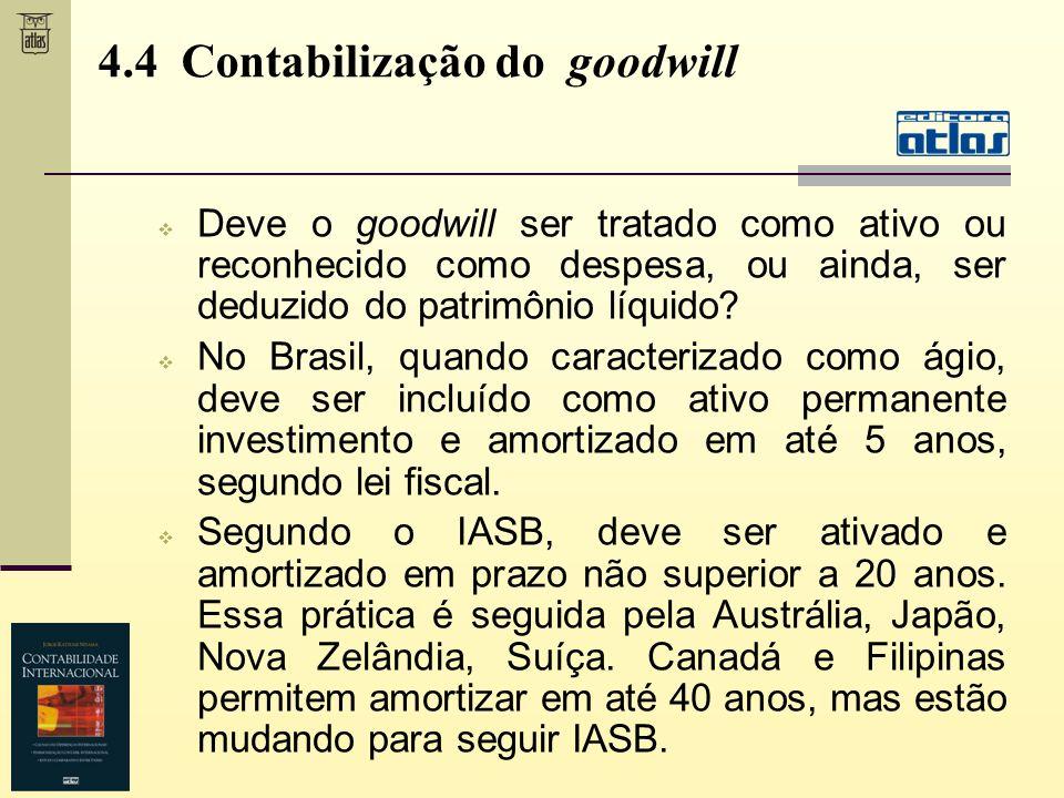 4.4 Contabilização do goodwill