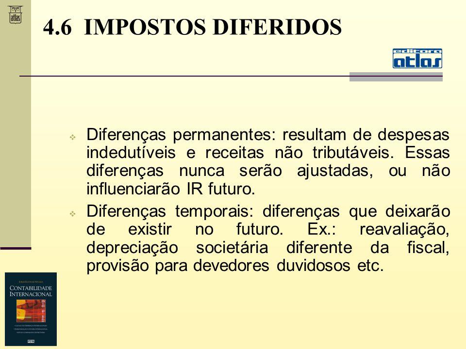 4.6 IMPOSTOS DIFERIDOS