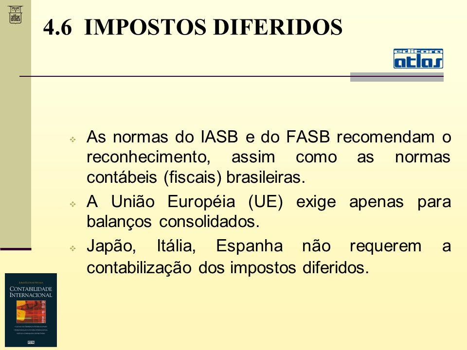 4.6 IMPOSTOS DIFERIDOS As normas do IASB e do FASB recomendam o reconhecimento, assim como as normas contábeis (fiscais) brasileiras.