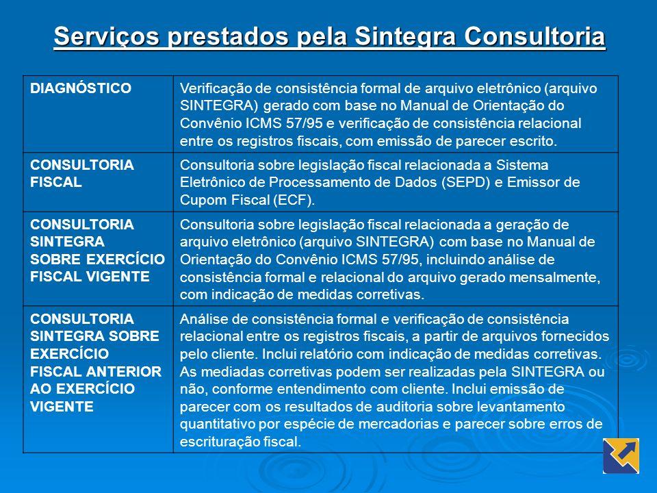 Serviços prestados pela Sintegra Consultoria