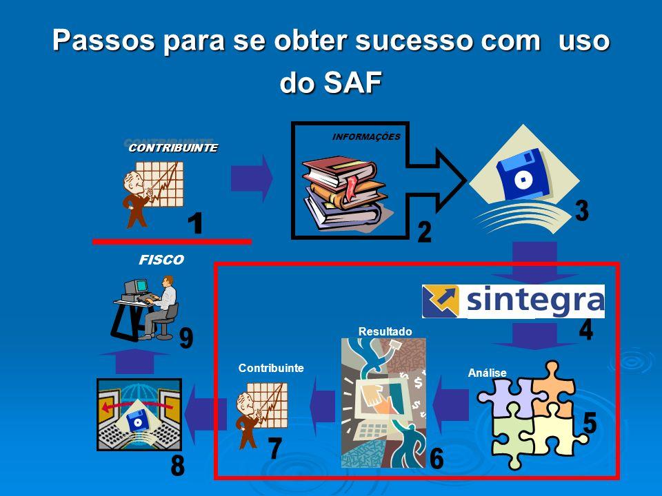 Passos para se obter sucesso com uso do SAF